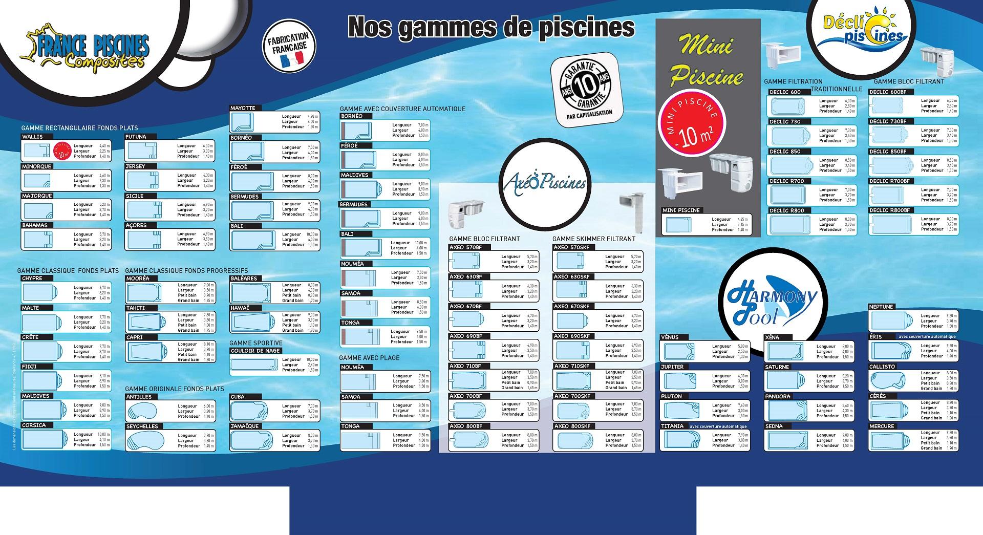 Gamme-coques piscines 2021 - Les Techniciens de L'Eau Sisteron
